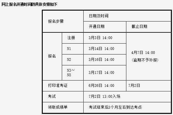 2017年7月日语能力考试成绩查询